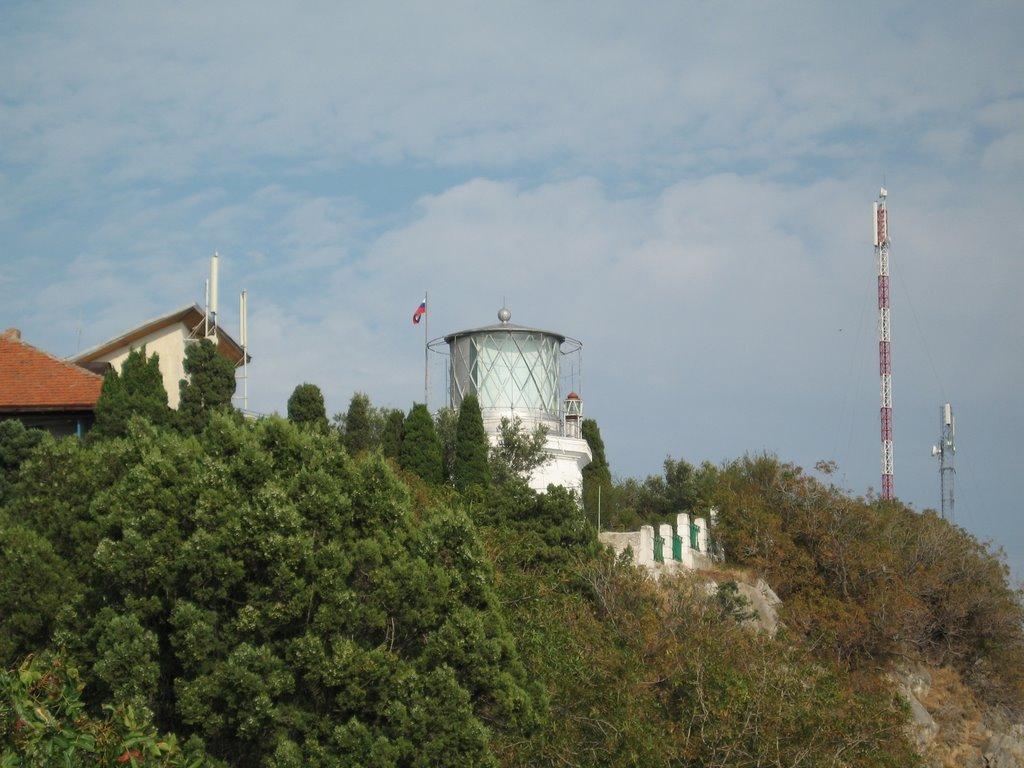 Ай-Тодорский маяк
